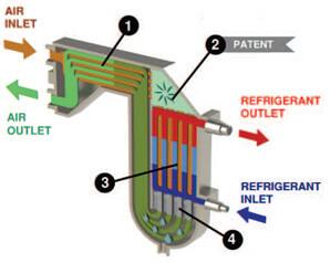 осушитель сжатого воздуха рефрижераторного типа устройство