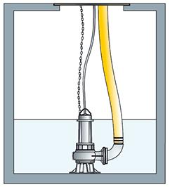 Свободная установка погружного дренажного насоса