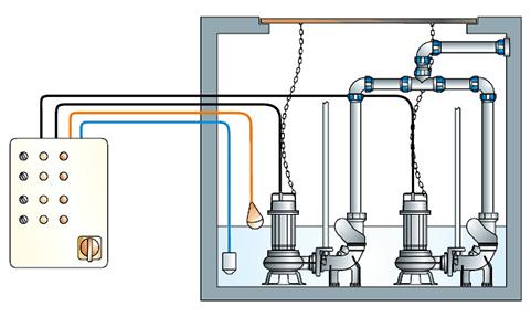 Фиксированная стационарная установка погружного дренажного насоса