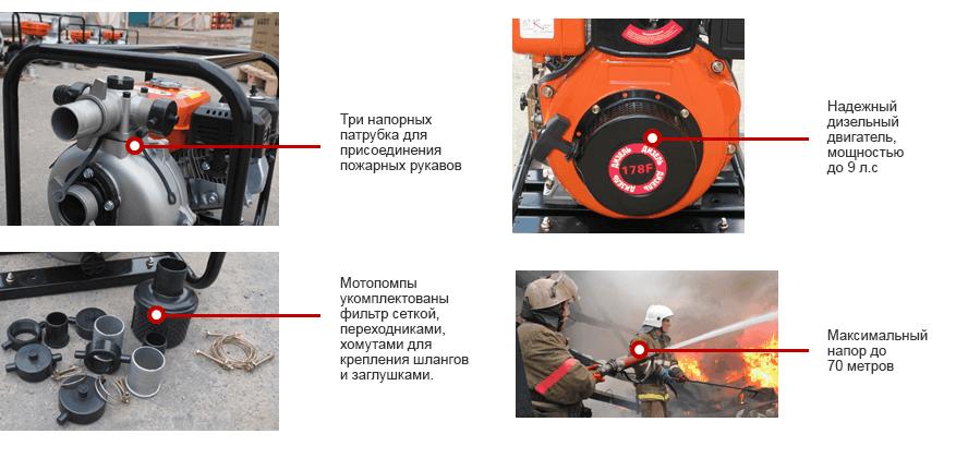 Основные характеристики дизельной пожарной мотопомпы