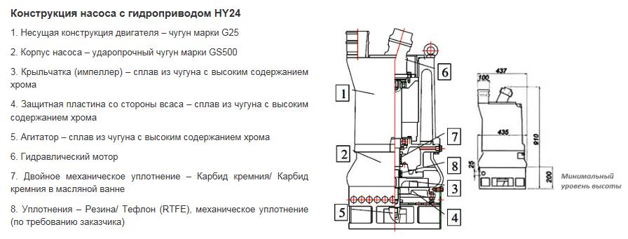 Конструкция шламового гидравлического насоса HY24