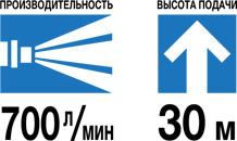 KTH-50X производительность